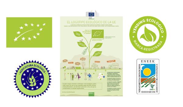 Etiquetas de productos bio, eco y orgánicos